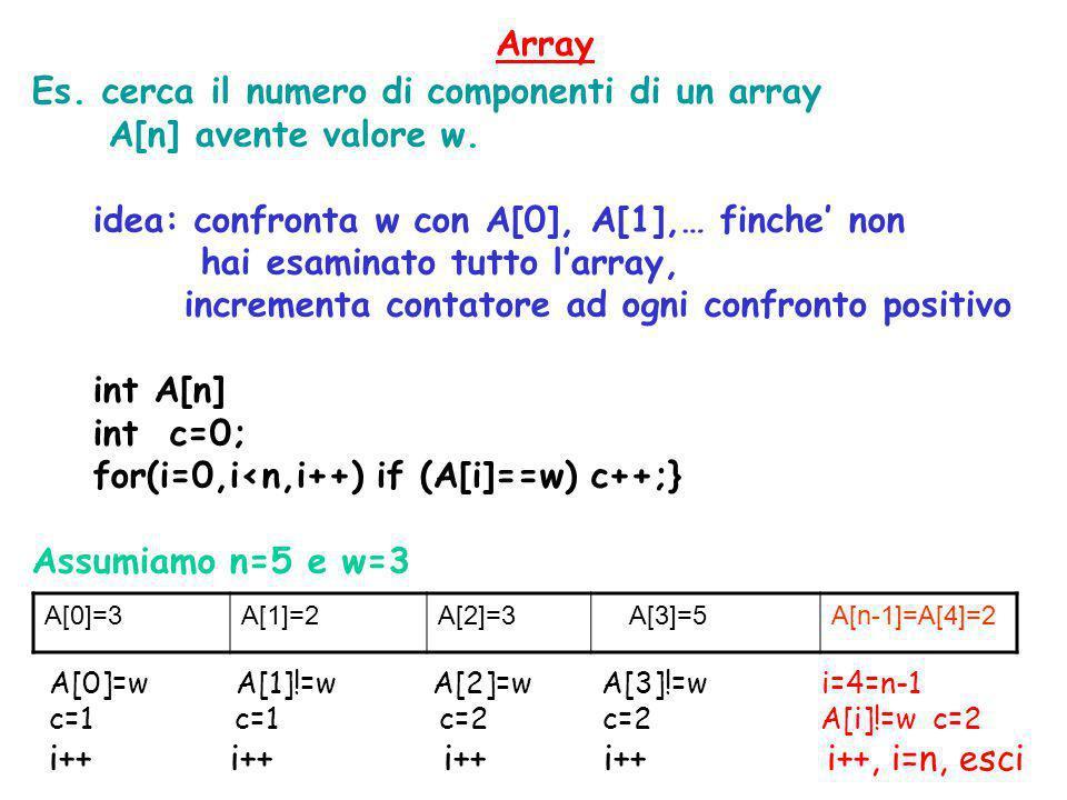 Es. cerca il numero di componenti di un array A[n] avente valore w.